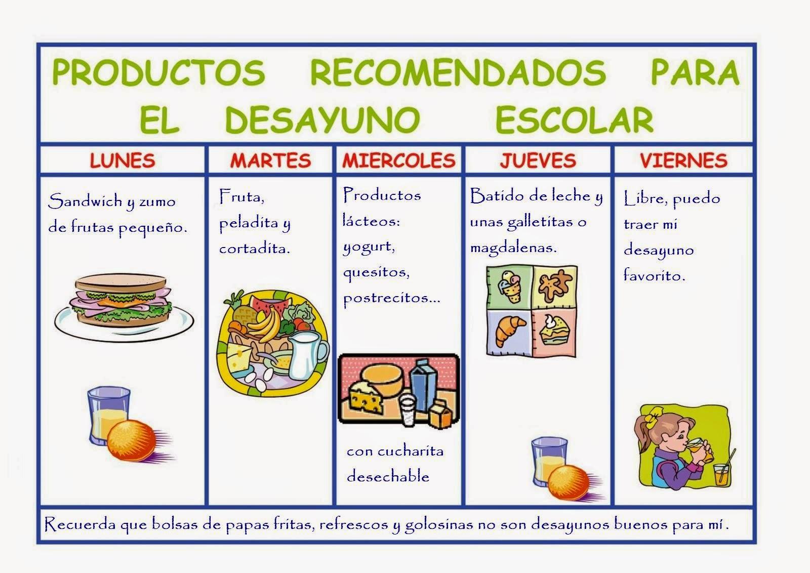 Productos recomendados para el desayuno escolar